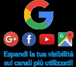 Web Revolution Posizionamento prima pagina Google